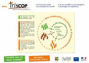 Accompagnement de la Société Coopérative d'Intérêt Collective Iriscop
